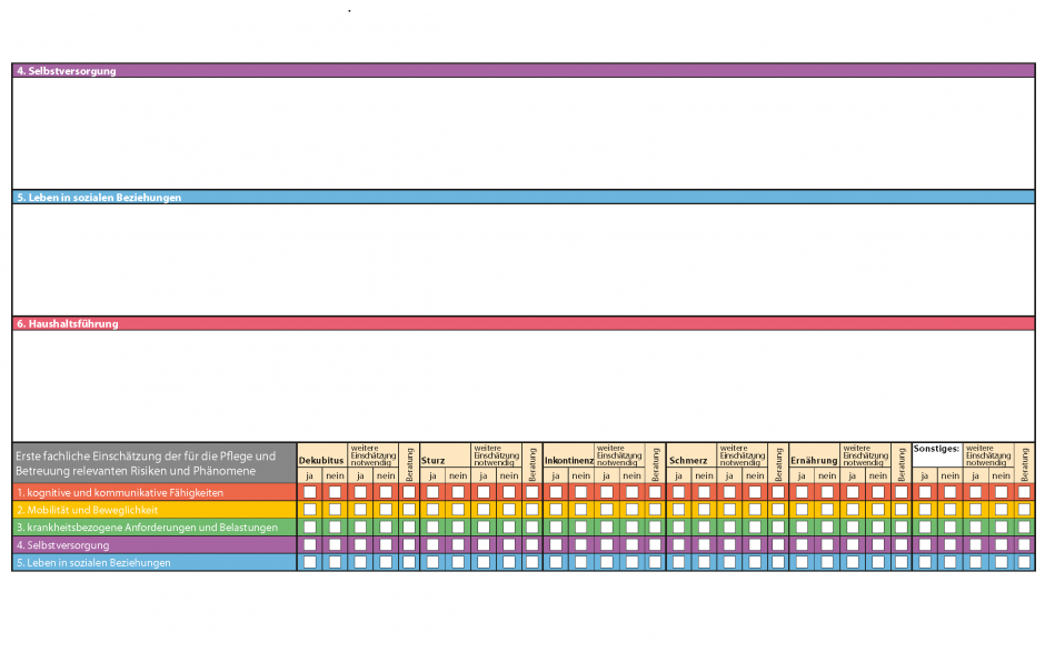 87.053 Strukturierte Informationssammlung -ambulant