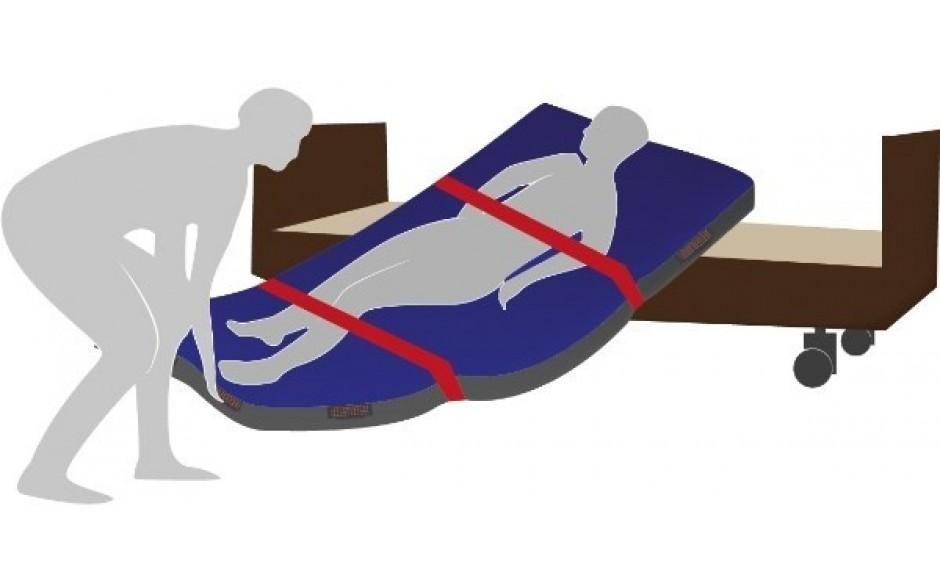 Die Evakuierungsfunktion der EVAQ®-PRO Visco Anti-Dekubitus-Matratze
