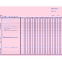 81.427 Medizinische Pflege ohne krankheitsspezifische Pflegemaßnahmen