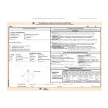 87.056 Wundkategorien akuter und chronischer Wunden