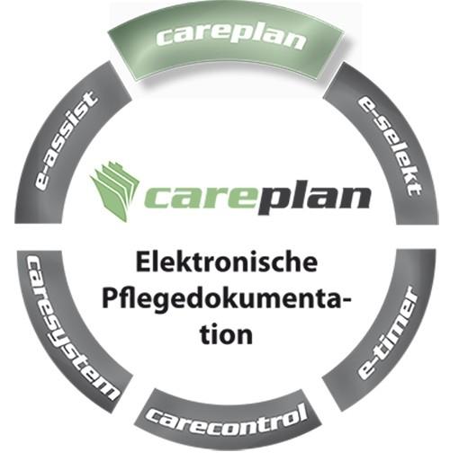 careplan elektronische Pflegedokumentat