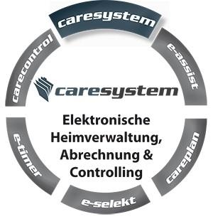 caresystem elektronische Heimverwaltung