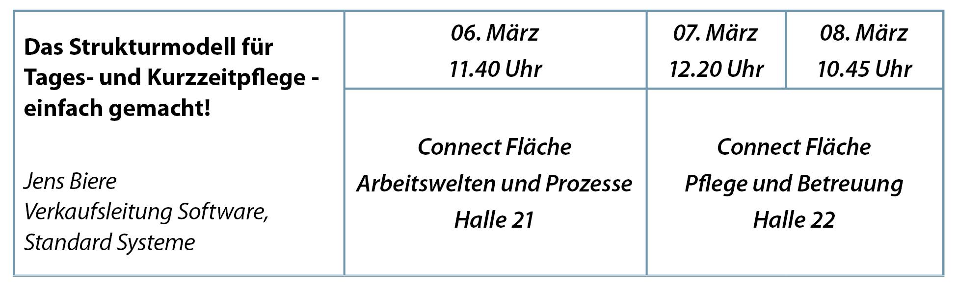 Vorträge Altenpflege 2018